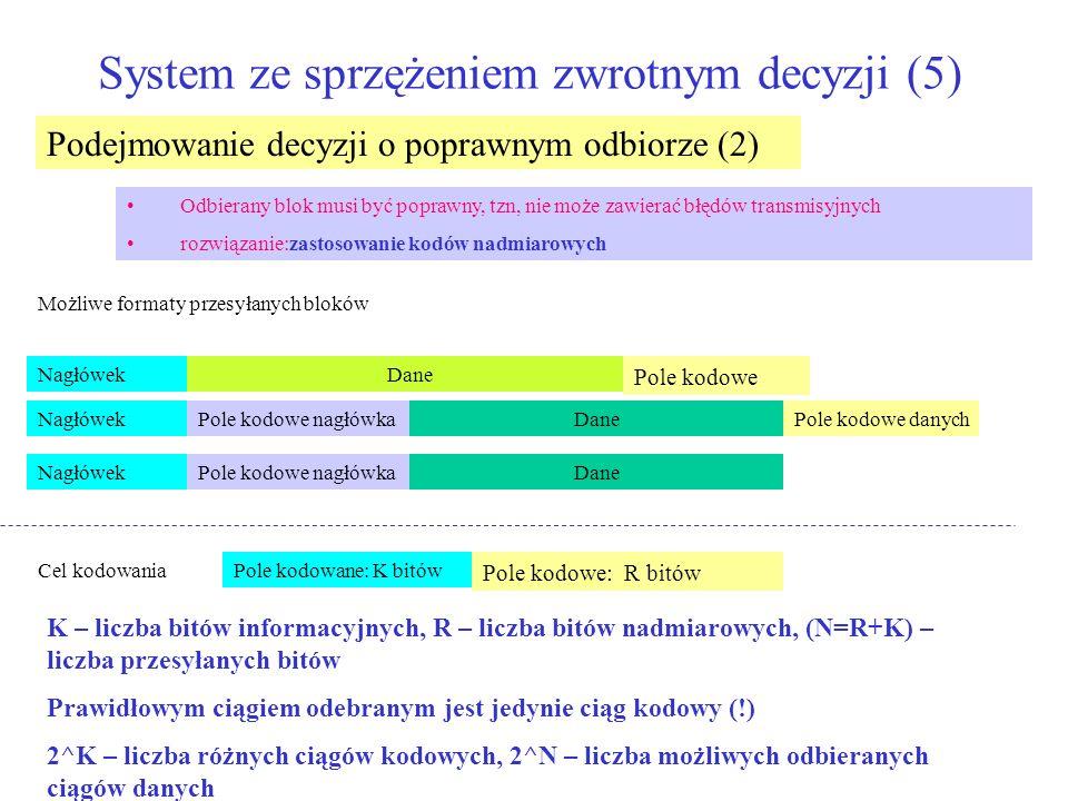 System ze sprzężeniem zwrotnym decyzji (5) Podejmowanie decyzji o poprawnym odbiorze (2) Odbierany blok musi być poprawny, tzn, nie może zawierać błęd