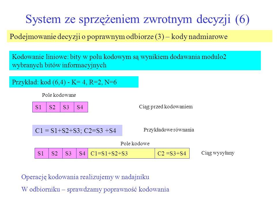 System ze sprzężeniem zwrotnym decyzji (6) Podejmowanie decyzji o poprawnym odbiorze (3) – kody nadmiarowe Kodowanie liniowe: bity w polu kodowym są w