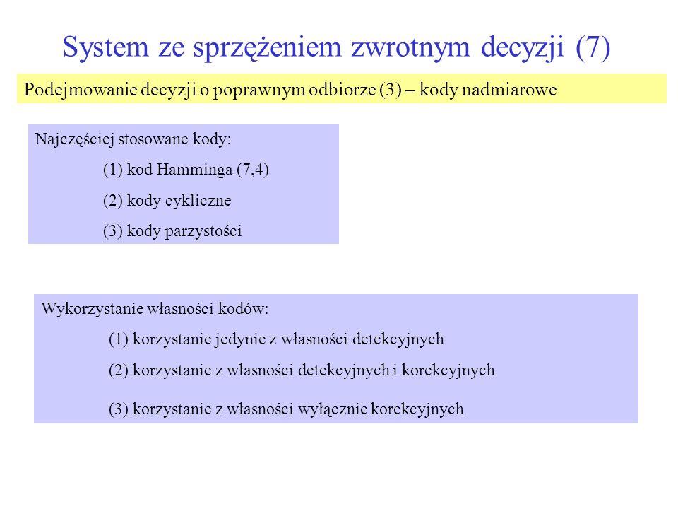 System ze sprzężeniem zwrotnym decyzji (7) Podejmowanie decyzji o poprawnym odbiorze (3) – kody nadmiarowe Najczęściej stosowane kody: (1) kod Hamming