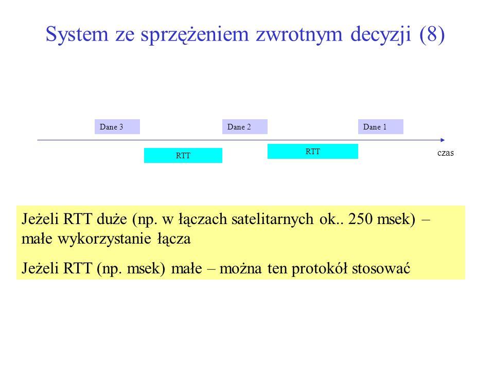 System ze sprzężeniem zwrotnym decyzji (8) Dane 1Dane 2Dane 3 RTT Jeżeli RTT duże (np. w łączach satelitarnych ok.. 250 msek) – małe wykorzystanie łąc