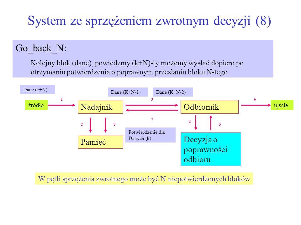 System ze sprzężeniem zwrotnym decyzji (8) Go_back_N: Kolejny blok (dane), powiedzmy (k+N)-ty możemy wysłać dopiero po otrzymaniu potwierdzenia o popr