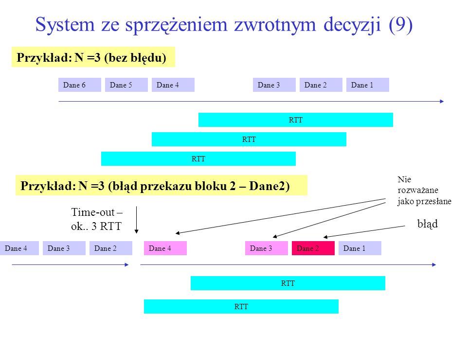 System ze sprzężeniem zwrotnym decyzji (9) Dane 1Dane 2Dane 3 RTT Dane 4Dane 5Dane 6 RTT Przykład: N =3 (bez błędu) Przykład: N =3 (błąd przekazu blok