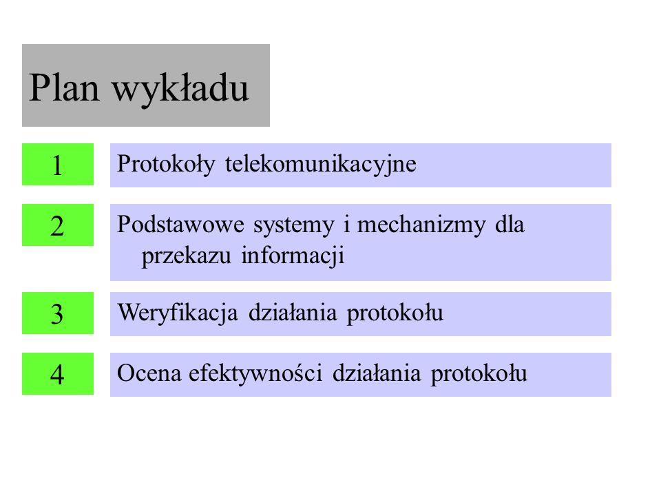 Plan wykładu Protokoły telekomunikacyjne 1 2 Weryfikacja działania protokołu 3 Podstawowe systemy i mechanizmy dla przekazu informacji 4 Ocena efektyw