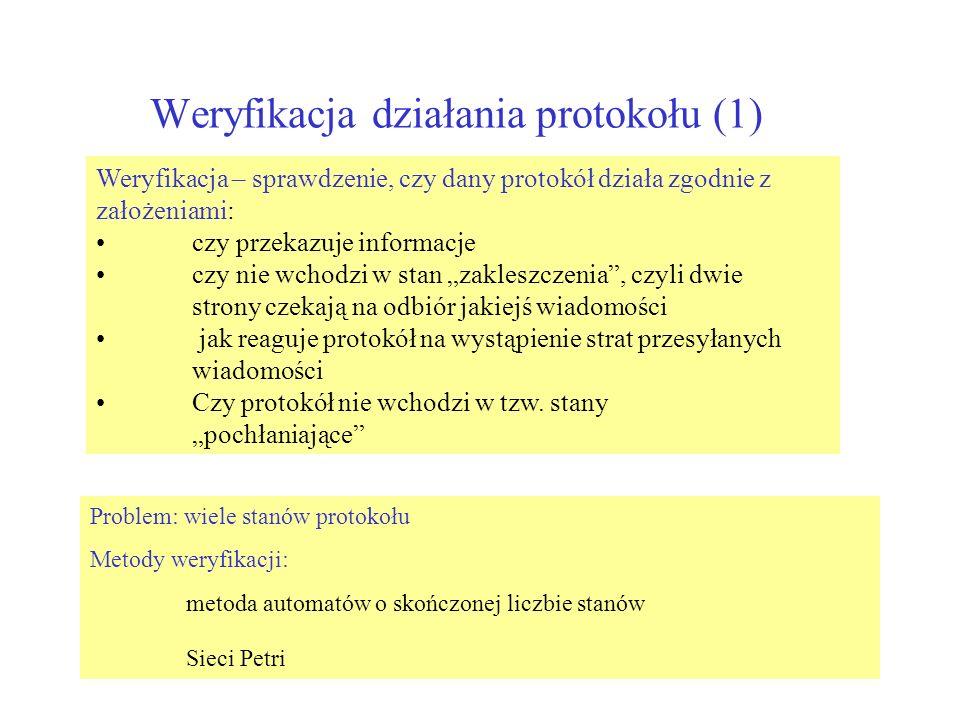 Weryfikacja działania protokołu (1) Weryfikacja – sprawdzenie, czy dany protokół działa zgodnie z założeniami: czy przekazuje informacje czy nie wchod