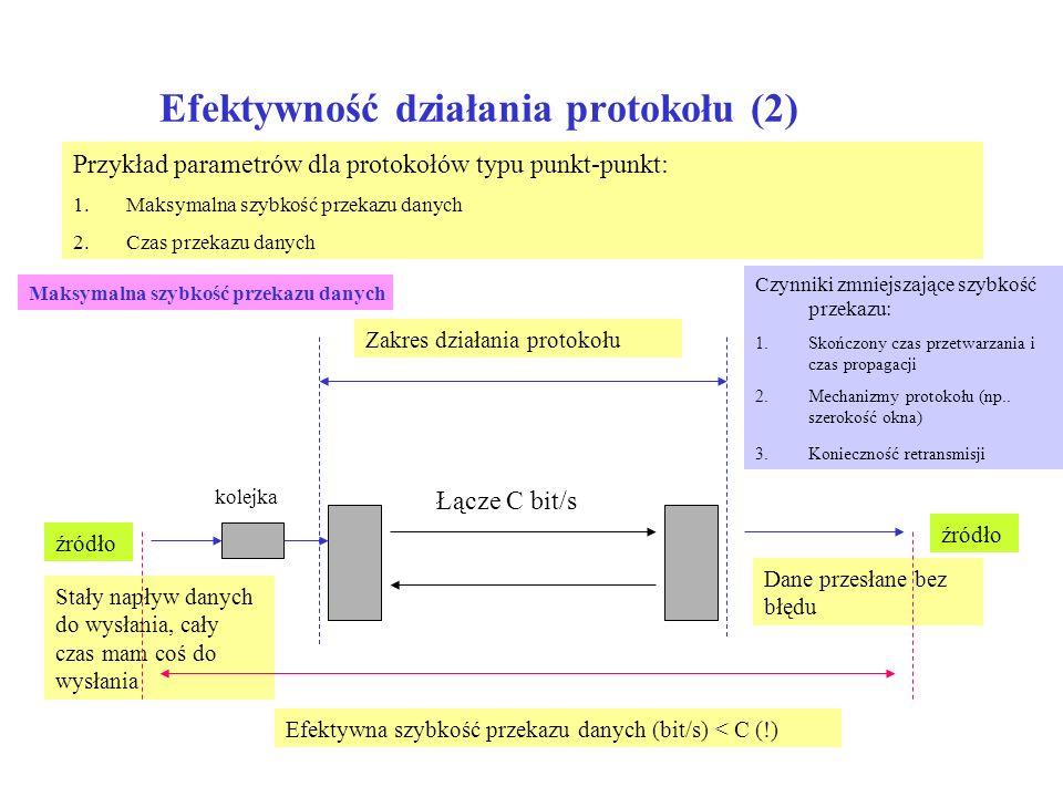Efektywność działania protokołu (2) Przykład parametrów dla protokołów typu punkt-punkt: 1.Maksymalna szybkość przekazu danych 2.Czas przekazu danych