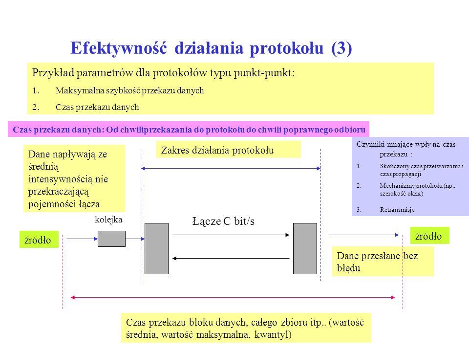 Efektywność działania protokołu (3) Przykład parametrów dla protokołów typu punkt-punkt: 1.Maksymalna szybkość przekazu danych 2.Czas przekazu danych