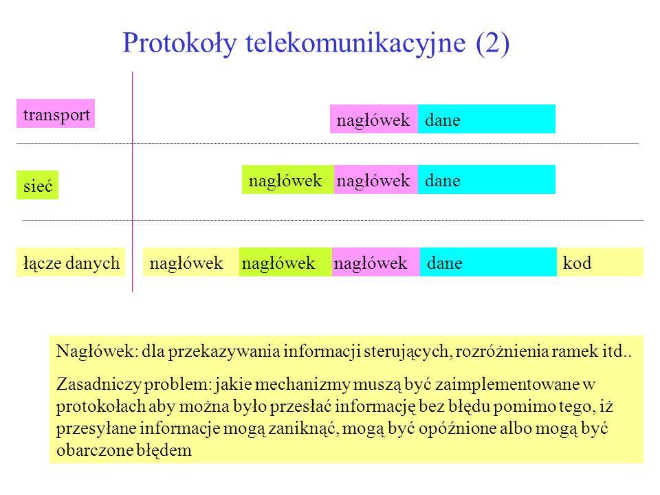 Protokoły telekomunikacyjne (2) transport sieć łącze danych nagłówekdane nagłówekdanenagłówek danenagłówek kod Nagłówek: dla przekazywania informacji