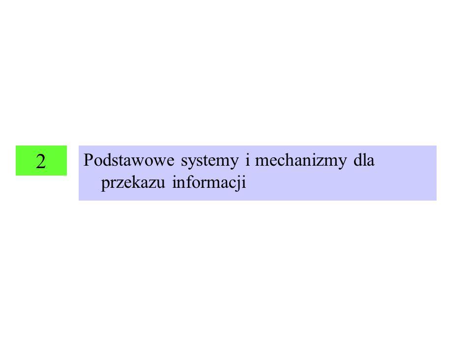2 Podstawowe systemy i mechanizmy dla przekazu informacji
