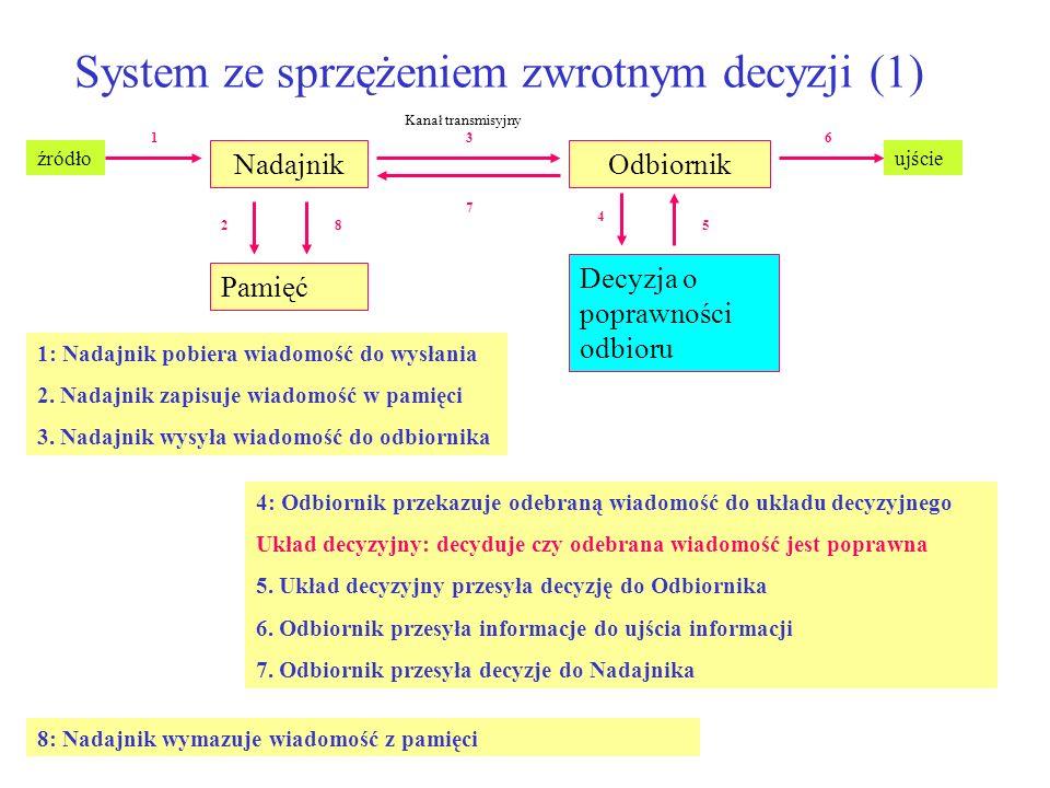 System ze sprzężeniem zwrotnym decyzji (1) 1: Nadajnik pobiera wiadomość do wysłania 2. Nadajnik zapisuje wiadomość w pamięci 3. Nadajnik wysyła wiado