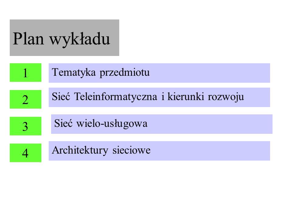 Plan wykładu Tematyka przedmiotu 1 2 Sieć wielo-usługowa 3 Sieć Teleinformatyczna i kierunki rozwoju 4 Architektury sieciowe