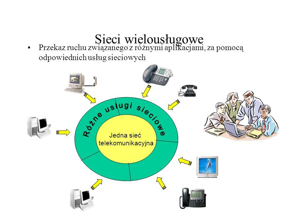 Sieci wielousługowe Przekaz ruchu związanego z różnymi aplikacjami, za pomocą odpowiednich usług sieciowych Jedna sieć telekomunikacyjna