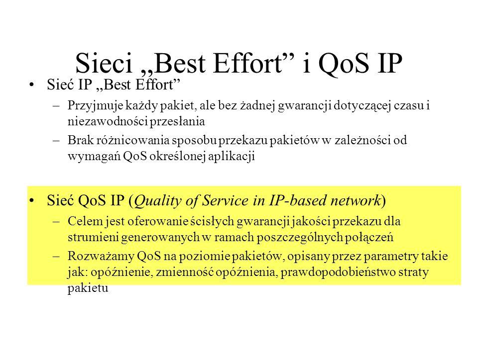 Sieci Best Effort i QoS IP Sieć IP Best Effort –Przyjmuje każdy pakiet, ale bez żadnej gwarancji dotyczącej czasu i niezawodności przesłania –Brak róż