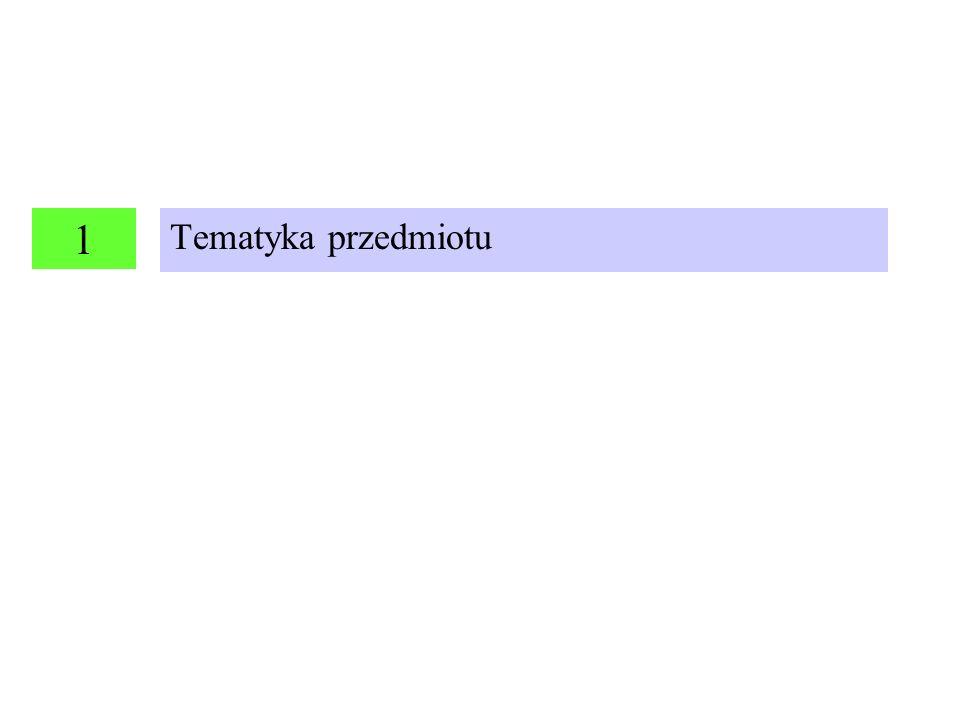 Tematyka przedmiotu 1