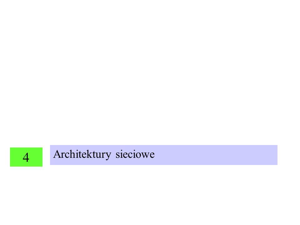 4 Architektury sieciowe