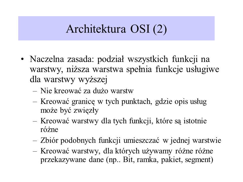Architektura OSI (2) Naczelna zasada: podział wszystkich funkcji na warstwy, niższa warstwa spełnia funkcje usługiwe dla warstwy wyższej –Nie kreować