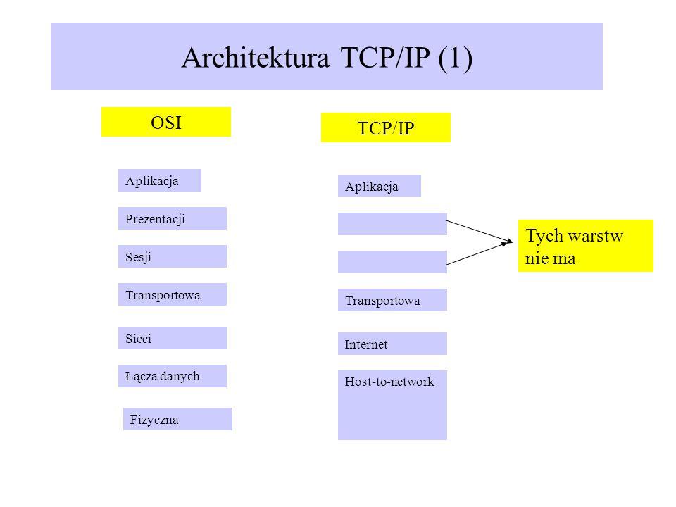 Architektura TCP/IP (1) Aplikacja Prezentacji Sesji Transportowa Sieci Łącza danych Fizyczna Aplikacja Transportowa Internet Host-to-network OSI TCP/I