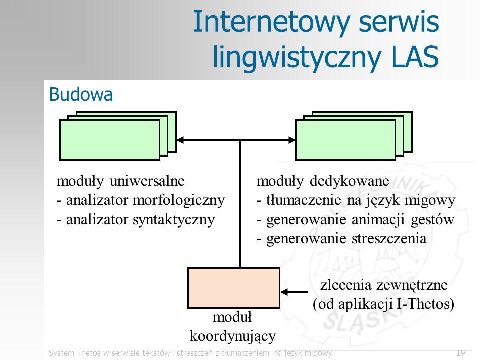 System Thetos w serwisie tekstów i streszczeń z tłumaczeniem na język migowy19 Internetowy serwis lingwistyczny LAS Budowa moduły uniwersalne - analiz