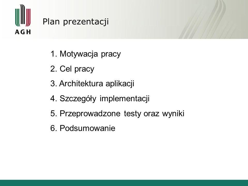 Plan prezentacji 1. Motywacja pracy 2. Cel pracy 3. Architektura aplikacji 4. Szczegóły implementacji 5. Przeprowadzone testy oraz wyniki 6. Podsumowa