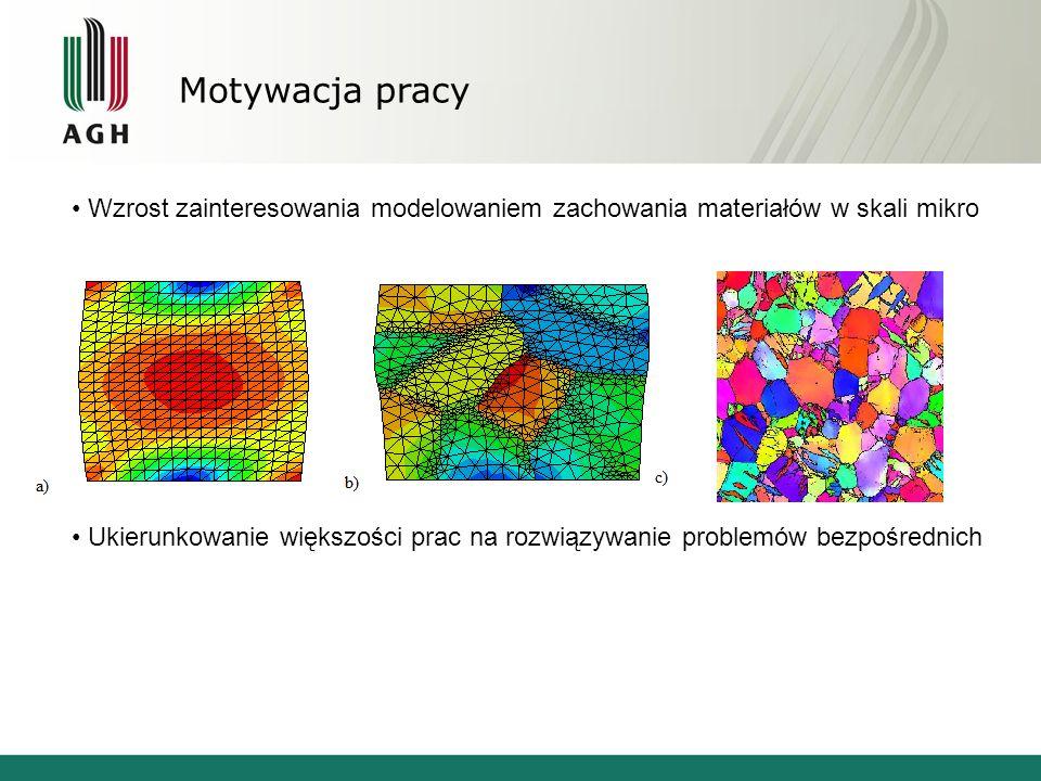 Motywacja pracy Wzrost zainteresowania modelowaniem zachowania materiałów w skali mikro Ukierunkowanie większości prac na rozwiązywanie problemów bezp