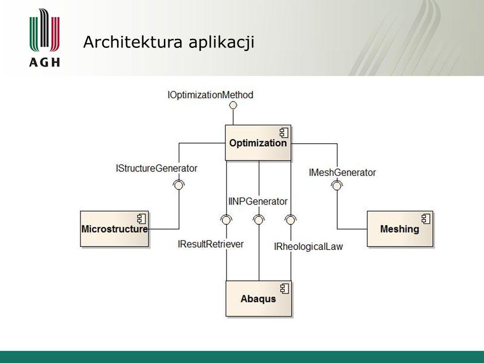 Architektura aplikacji – komponent Microstructure Zadanie: Wygenerowanie obrazu sztucznej mikrostruktury materiału.