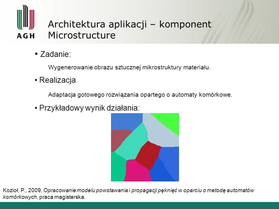 Architektura aplikacji – komponent Microstructure Zadanie: Wygenerowanie obrazu sztucznej mikrostruktury materiału. Realizacja Adaptacja gotowego rozw