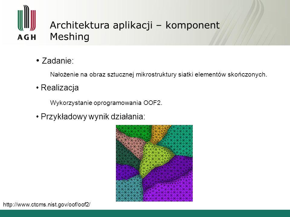Architektura aplikacji – komponent Meshing Zadanie: Nałożenie na obraz sztucznej mikrostruktury siatki elementów skończonych. Realizacja Wykorzystanie