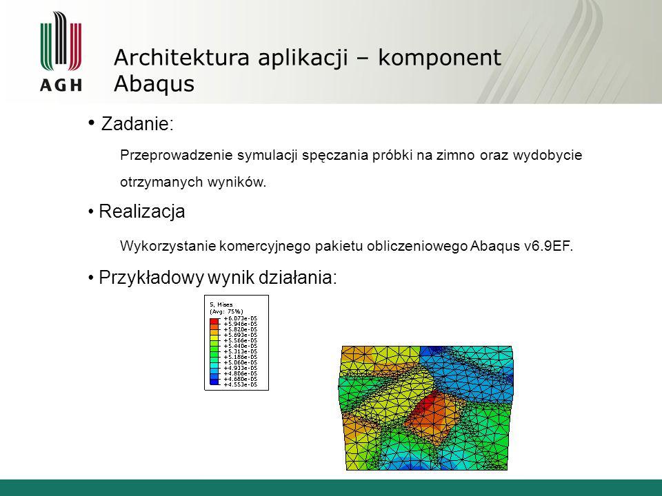 Architektura aplikacji – komponent Abaqus Zadanie: Przeprowadzenie symulacji spęczania próbki na zimno oraz wydobycie otrzymanych wyników. Realizacja
