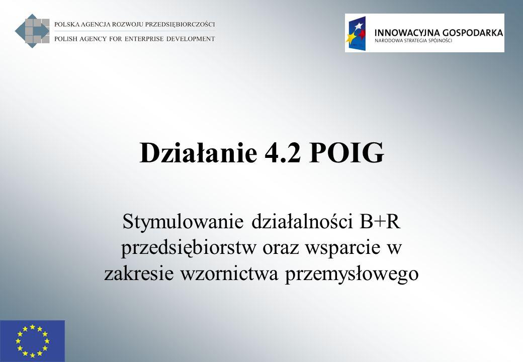 Działanie 4.2 POIG Stymulowanie działalności B+R przedsiębiorstw oraz wsparcie w zakresie wzornictwa przemysłowego