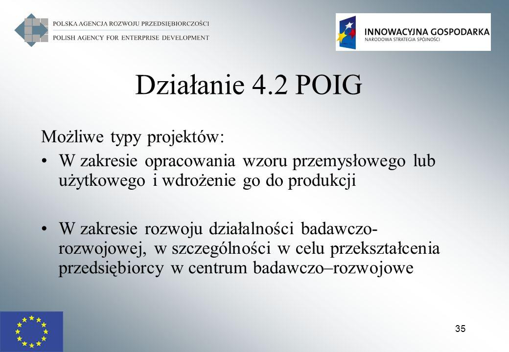 35 Działanie 4.2 POIG Możliwe typy projektów: W zakresie opracowania wzoru przemysłowego lub użytkowego i wdrożenie go do produkcji W zakresie rozwoju