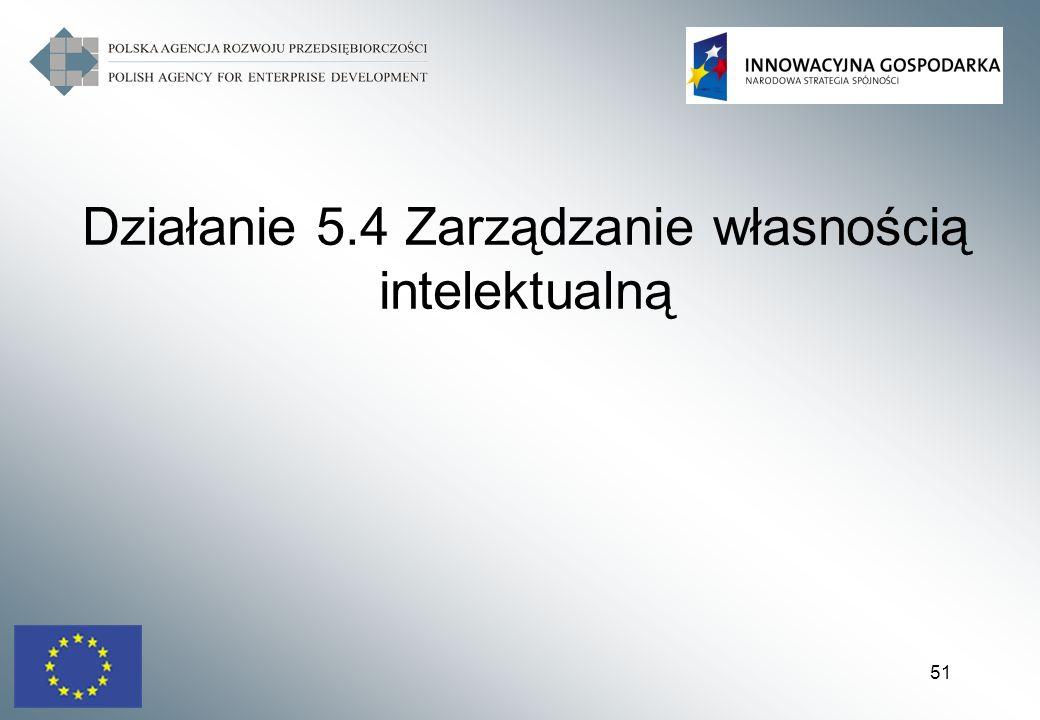51 Działanie 5.4 Zarządzanie własnością intelektualną