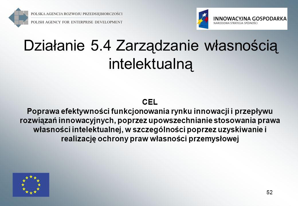 52 CEL Poprawa efektywności funkcjonowania rynku innowacji i przepływu rozwiązań innowacyjnych, poprzez upowszechnianie stosowania prawa własności int
