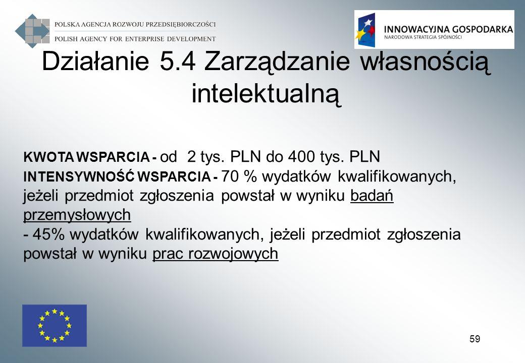 59 KWOTA WSPARCIA - od 2 tys. PLN do 400 tys. PLN INTENSYWNOŚĆ WSPARCIA - 70 % wydatków kwalifikowanych, jeżeli przedmiot zgłoszenia powstał w wyniku