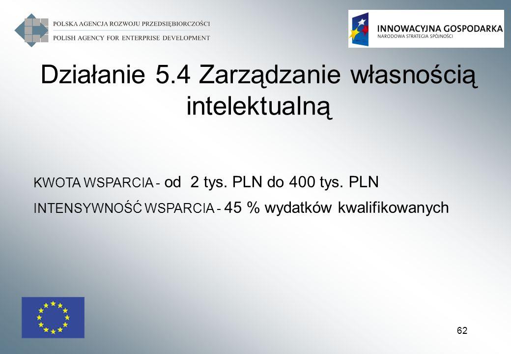 62 KWOTA WSPARCIA - od 2 tys. PLN do 400 tys. PLN INTENSYWNOŚĆ WSPARCIA - 45 % wydatków kwalifikowanych Działanie 5.4 Zarządzanie własnością intelektu