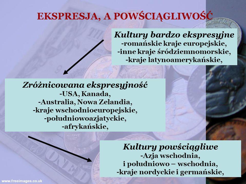 EKSPRESJA, A POWŚCIĄGLIWOŚĆ Kultury bardzo ekspresyjne -romańskie kraje europejskie, -inne kraje śródziemnomorskie, -kraje latynoamerykańskie, Zróżnic
