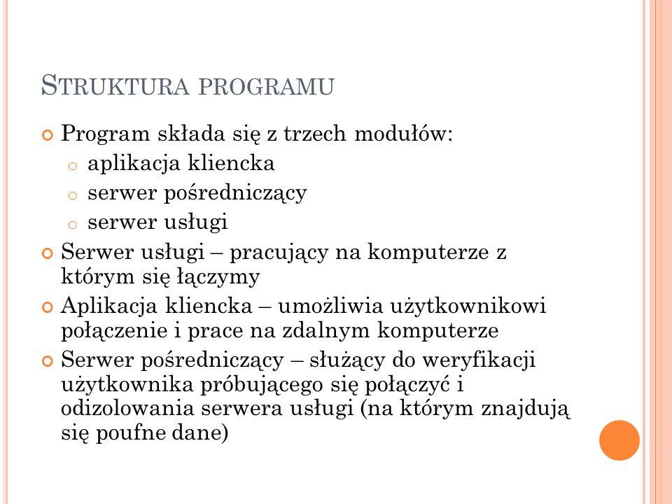 S TRUKTURA PROGRAMU CD.