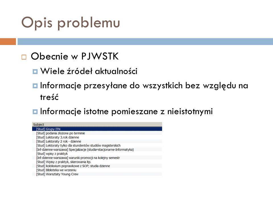 Opis problemu Obecnie w PJWSTK Wiele źródeł aktualności Informacje przesyłane do wszystkich bez względu na treść Informacje istotne pomieszane z nieis