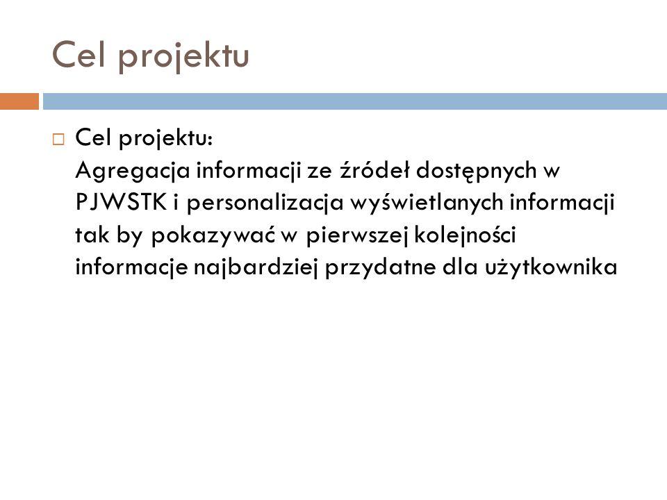 Cel projektu Cel projektu: Agregacja informacji ze źródeł dostępnych w PJWSTK i personalizacja wyświetlanych informacji tak by pokazywać w pierwszej k