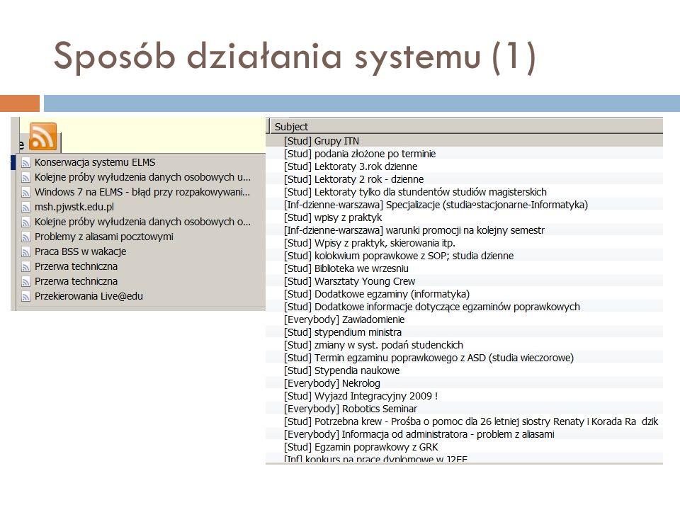 Sposób działania systemu (1)