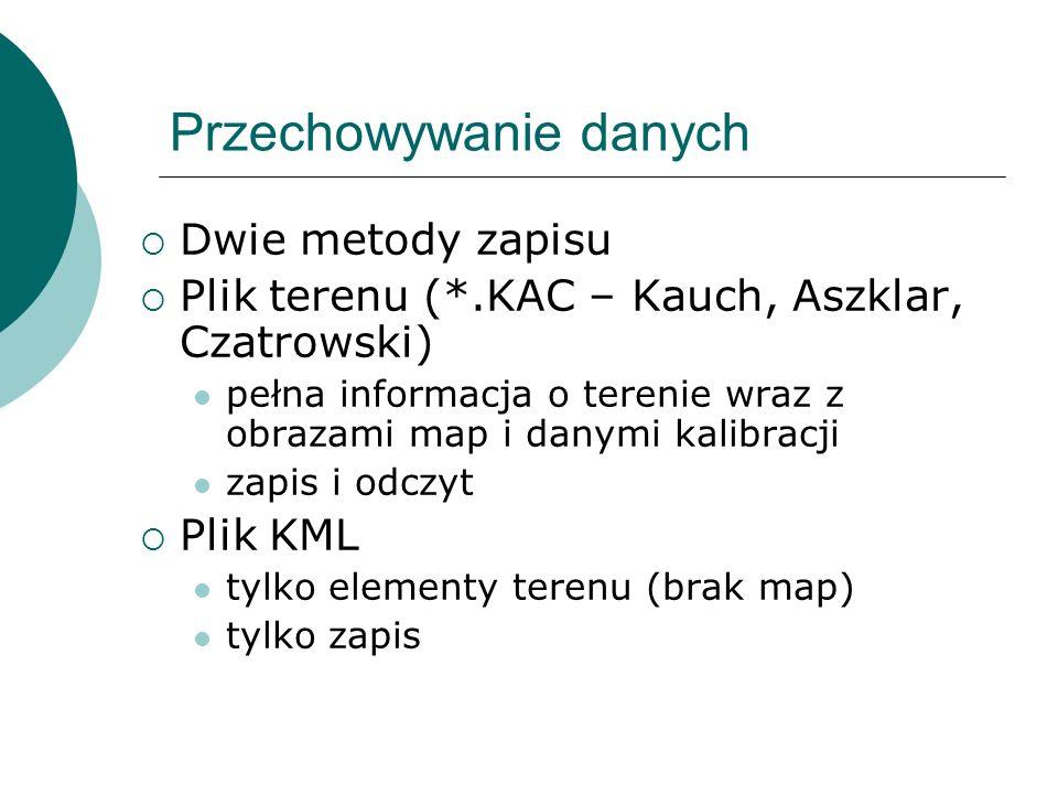 Przechowywanie danych Dwie metody zapisu Plik terenu (*.KAC – Kauch, Aszklar, Czatrowski) pełna informacja o terenie wraz z obrazami map i danymi kali