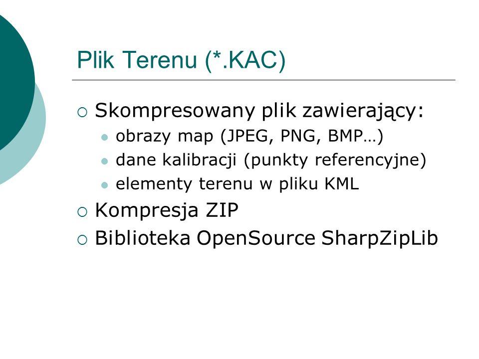 Plik Terenu (*.KAC) Skompresowany plik zawierający: obrazy map (JPEG, PNG, BMP…) dane kalibracji (punkty referencyjne) elementy terenu w pliku KML Kom
