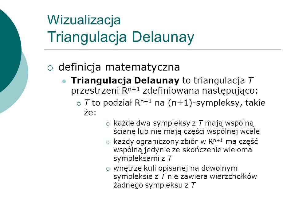 Wizualizacja Triangulacja Delaunay definicja matematyczna Triangulacja Delaunay to triangulacja T przestrzeni R n+1 zdefiniowana następująco: T to pod