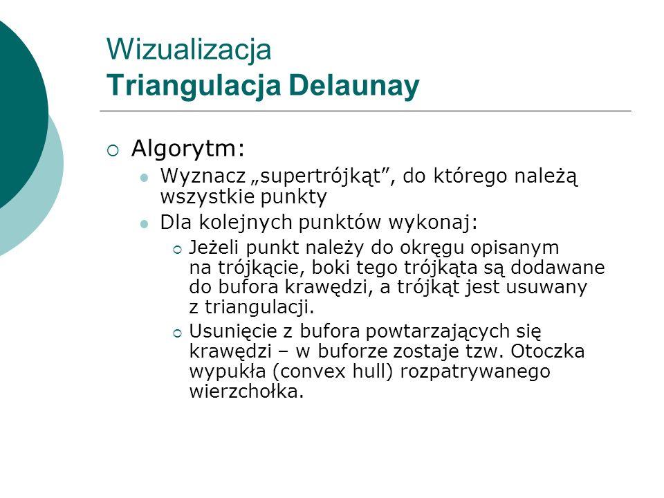 Wizualizacja Triangulacja Delaunay Algorytm: Wyznacz supertrójkąt, do którego należą wszystkie punkty Dla kolejnych punktów wykonaj: Jeżeli punkt nale