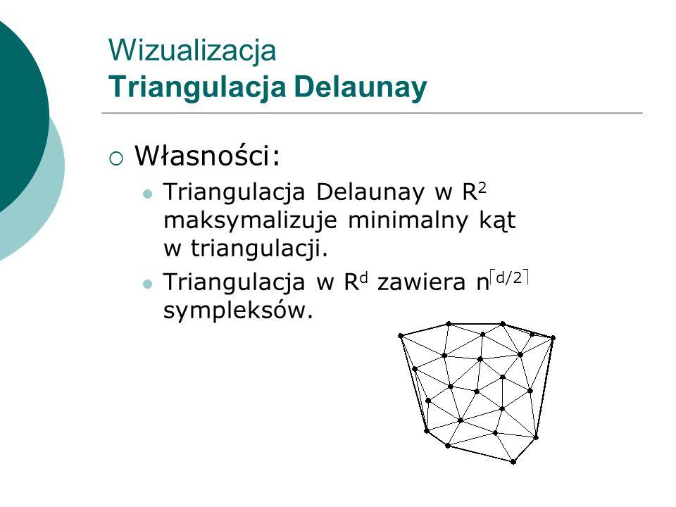 Wizualizacja Triangulacja Delaunay Własności: Triangulacja Delaunay w R 2 maksymalizuje minimalny kąt w triangulacji. Triangulacja w R d zawiera nd/2