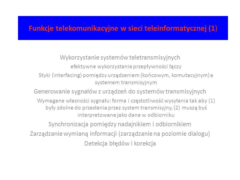 Funkcje telekomunikacyjne w sieci teleinformatycznej (1) Wykorzystanie systemów teletransmisyjnych efektywne wykorzystanie przepływności łączy Styki (