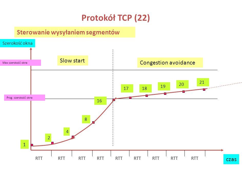 Protokół TCP (22) Sterowanie wysyłaniem segmentów czas Szerokość okna RTT Slow start Congestion avoidance 1 2 4 8 16 1718 19 20 21 Max szerokość okna