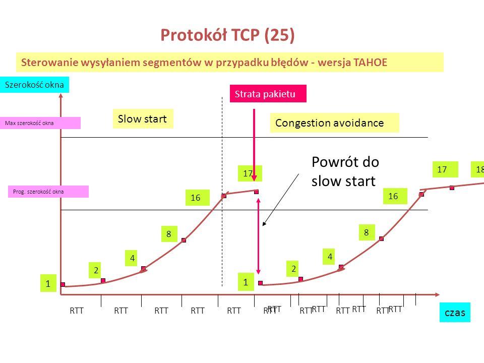 Protokół TCP (25) czas Szerokość okna RTT Slow start Congestion avoidance RTT 1 2 4 8 16 17 Max szerokość okna Prog. szerokość okna Sterowanie wysyłan