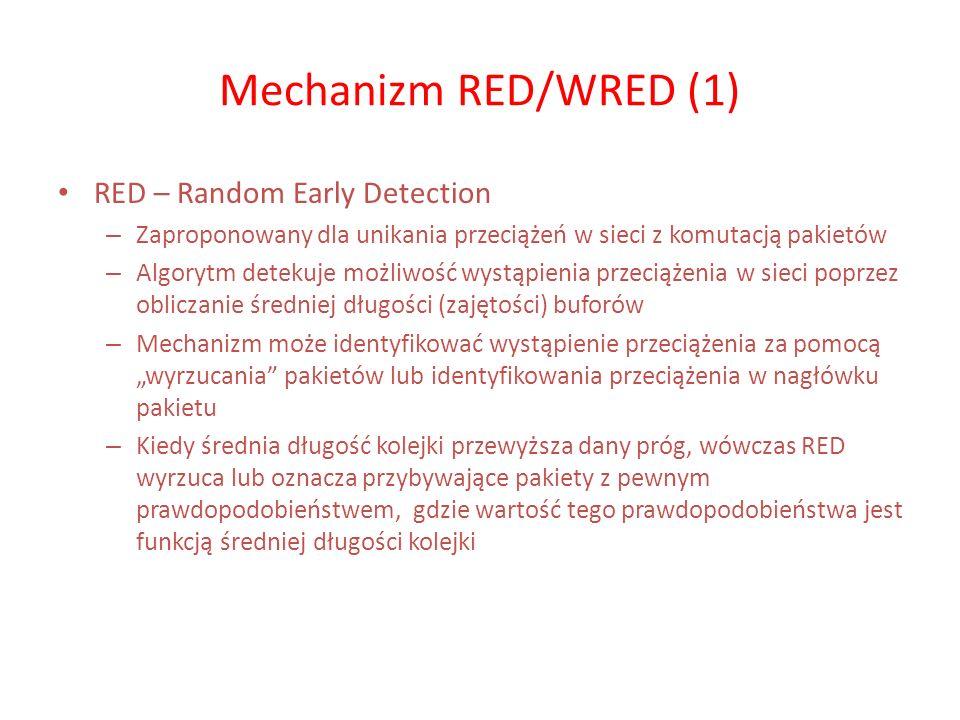 Mechanizm RED/WRED (1) RED – Random Early Detection – Zaproponowany dla unikania przeciążeń w sieci z komutacją pakietów – Algorytm detekuje możliwość