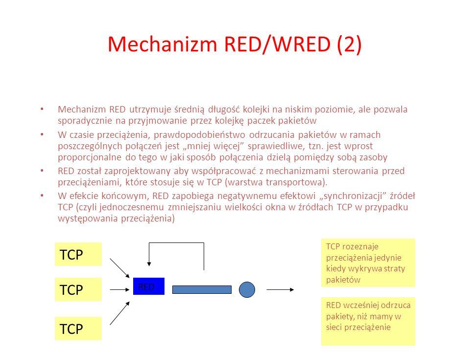 Mechanizm RED/WRED (2) Mechanizm RED utrzymuje średnią długość kolejki na niskim poziomie, ale pozwala sporadycznie na przyjmowanie przez kolejkę pacz