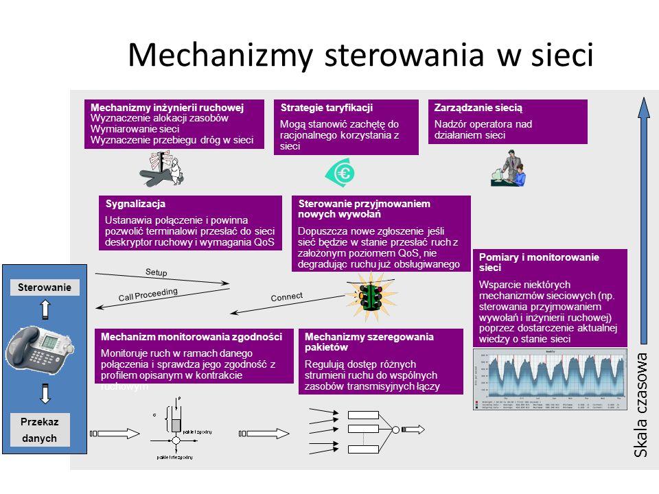 Mechanizmy sterowania w sieci Skala czasowa Mechanizmy szeregowania pakietów Regulują dostęp różnych strumieni ruchu do wspólnych zasobów transmisyjny