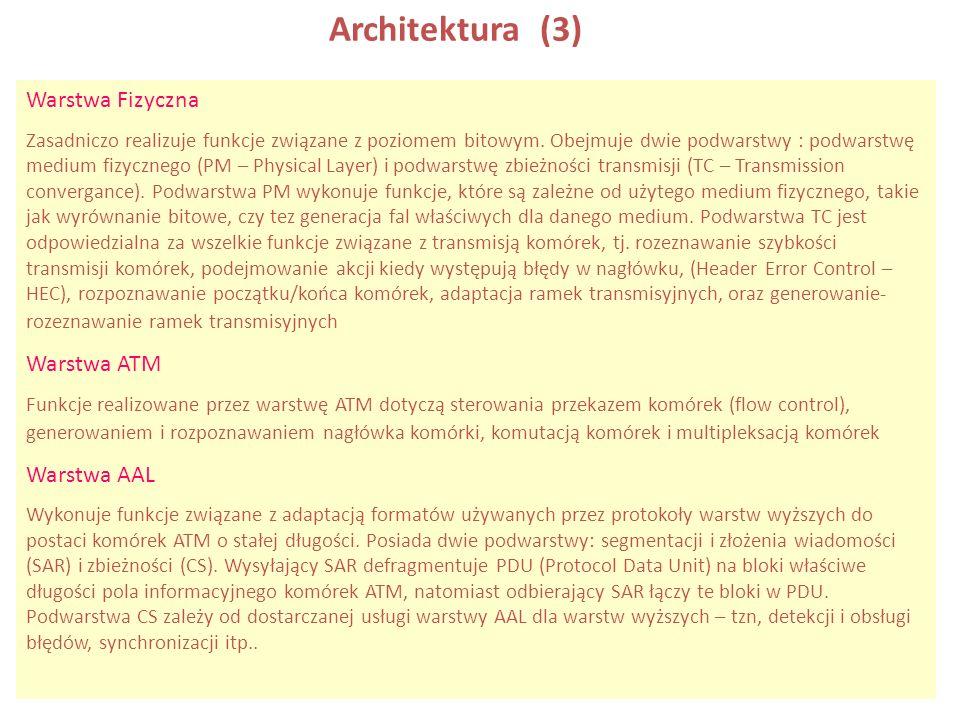 Architektura (3) Warstwa Fizyczna Zasadniczo realizuje funkcje związane z poziomem bitowym. Obejmuje dwie podwarstwy : podwarstwę medium fizycznego (P